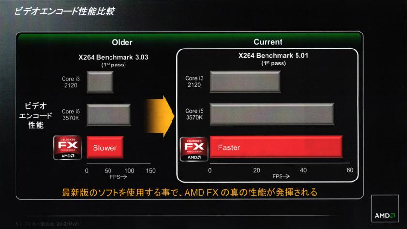 f:id:Imamura:20121123164511j:plain