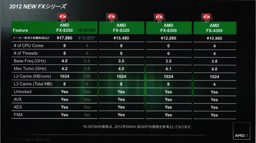 f:id:Imamura:20121123164514j:plain
