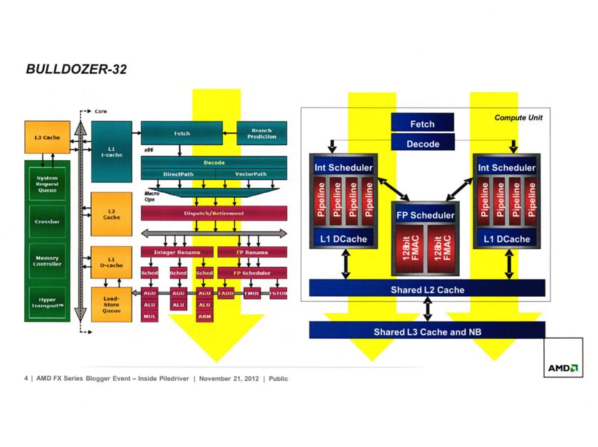 f:id:Imamura:20121123164523j:plain
