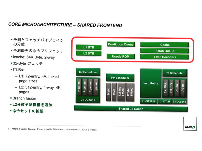 f:id:Imamura:20121123164524j:plain