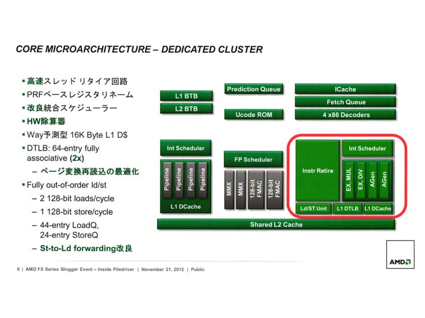f:id:Imamura:20121123164525j:plain