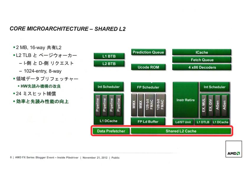 f:id:Imamura:20121123164527j:plain