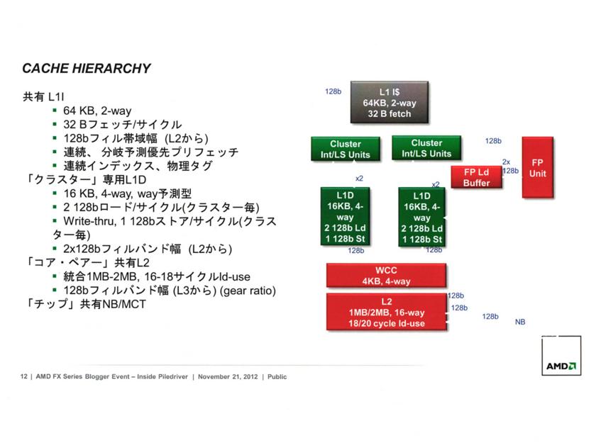 f:id:Imamura:20121123164531j:plain