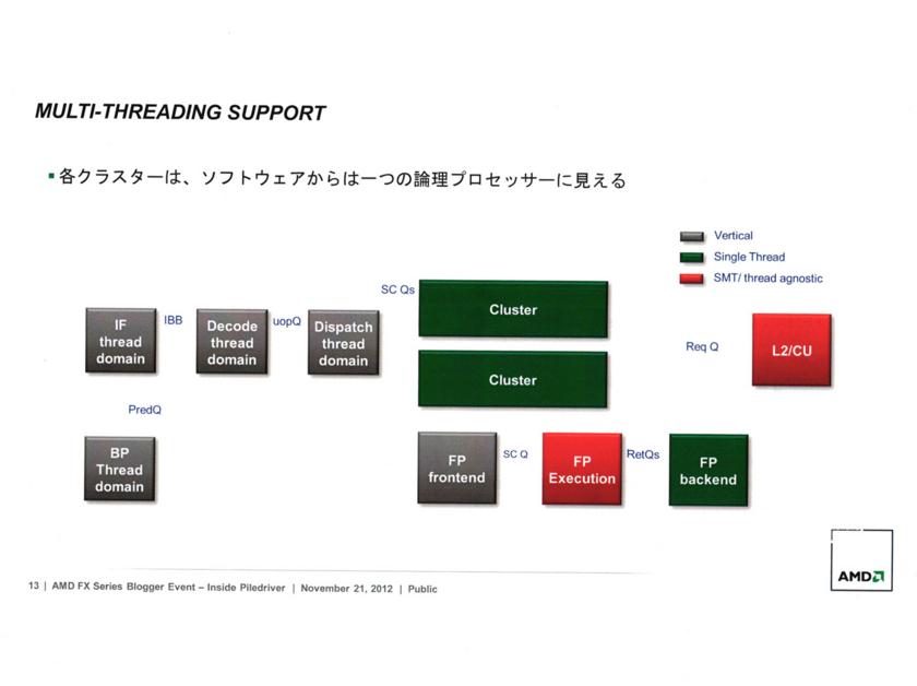 f:id:Imamura:20121123164532j:plain