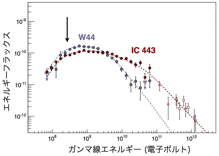 f:id:Imamura:20130215233928j:plain