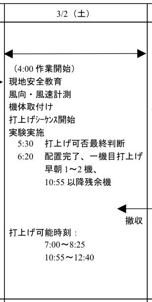 f:id:Imamura:20130303140345j:plain