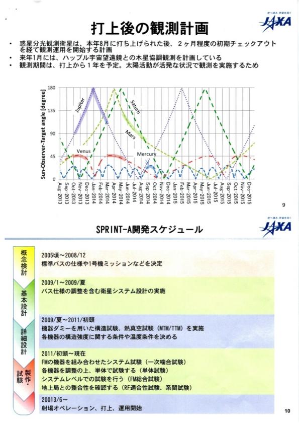 f:id:Imamura:20130615165906j:plain