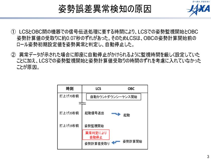 f:id:Imamura:20130911230314p:plain