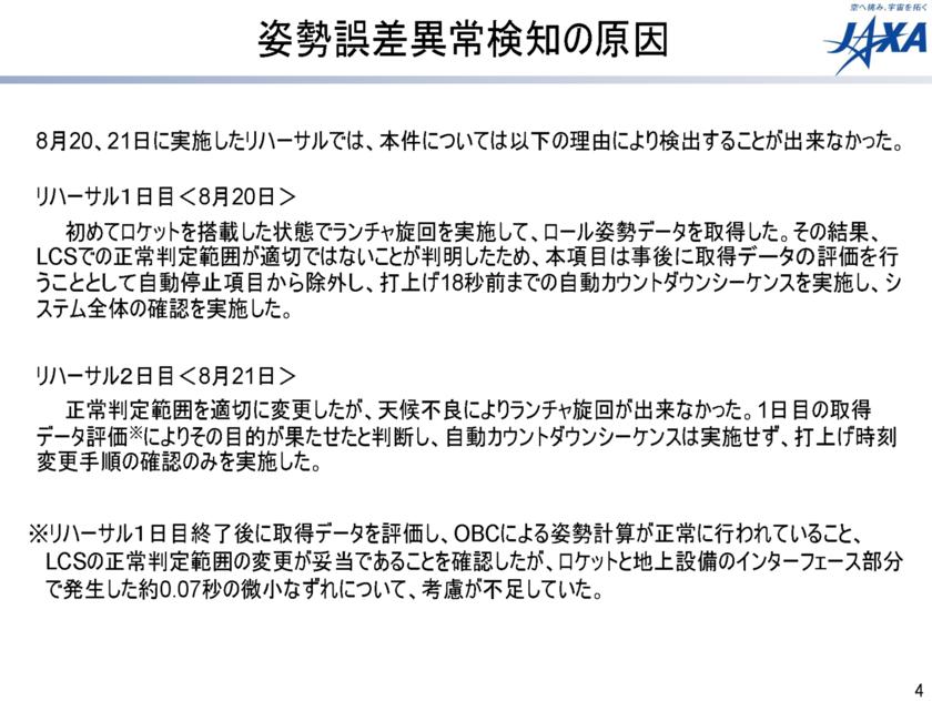 f:id:Imamura:20130911230315p:plain
