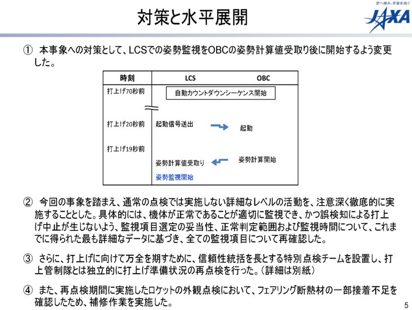 f:id:Imamura:20130911230316p:plain