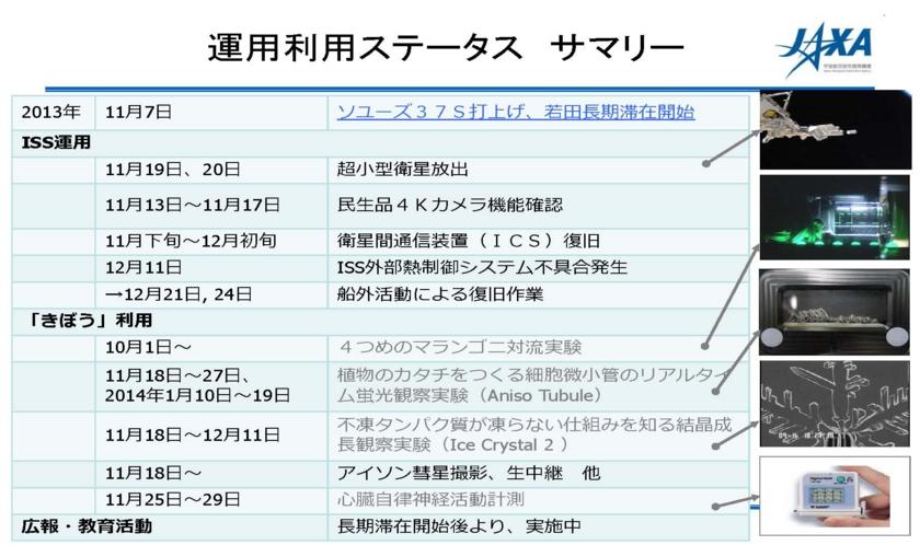 f:id:Imamura:20140213153707j:plain