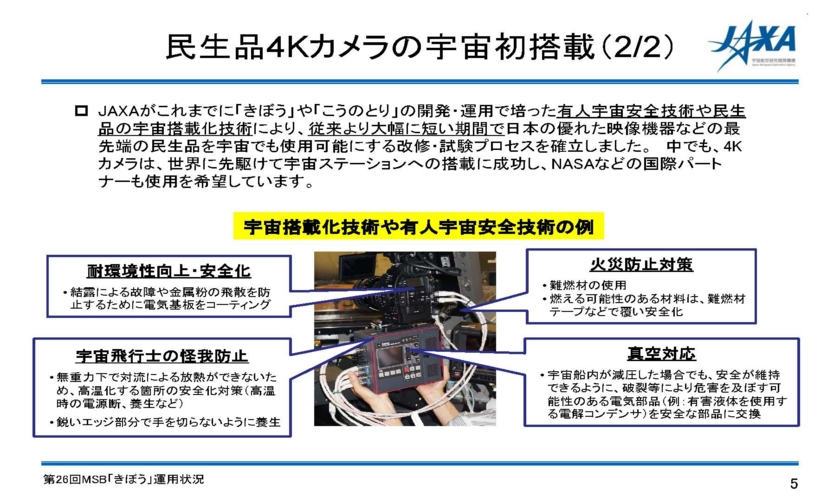 f:id:Imamura:20140213153710j:plain
