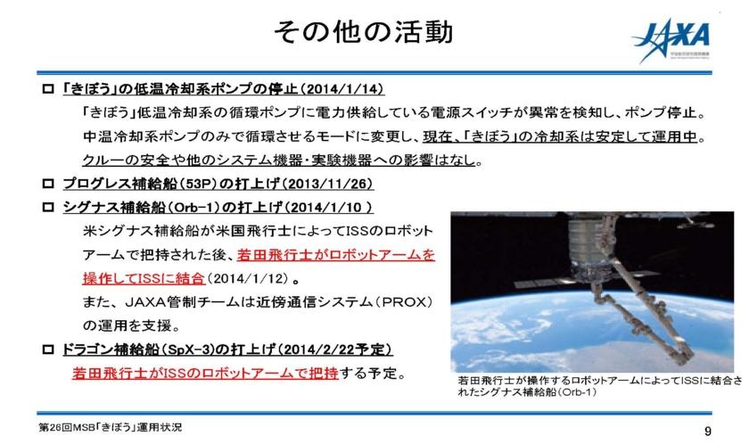 f:id:Imamura:20140213153714j:plain