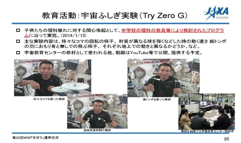 f:id:Imamura:20140213153725j:plain