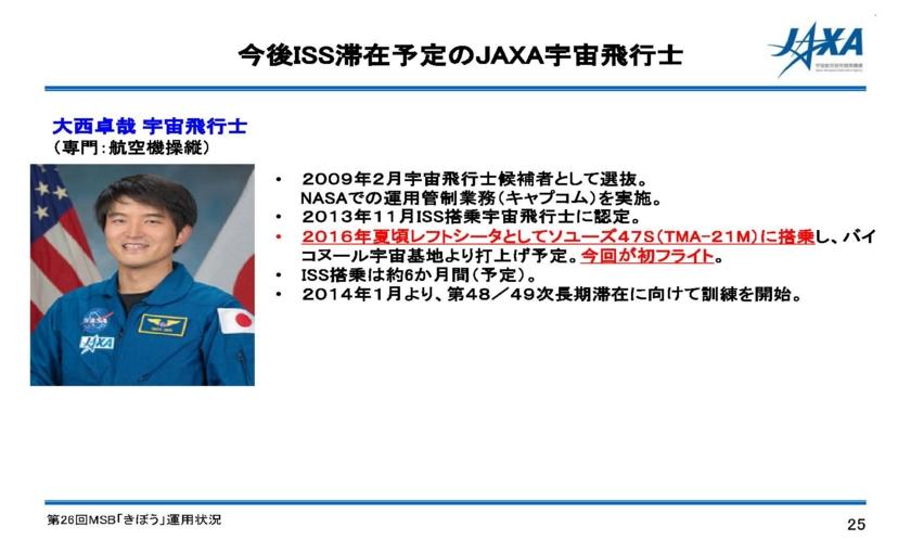 f:id:Imamura:20140213153730j:plain