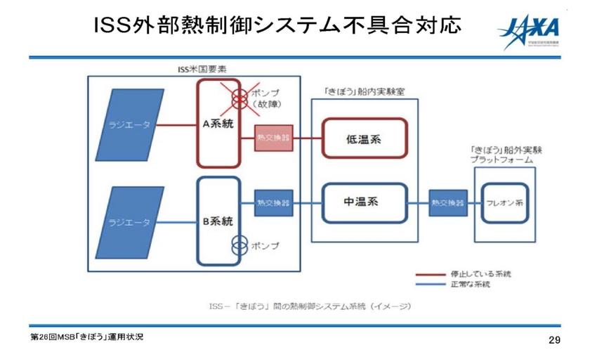 f:id:Imamura:20140213153734j:plain