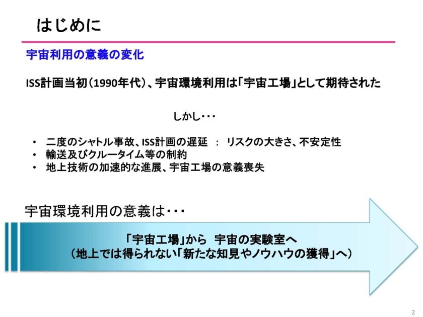 f:id:Imamura:20140213154538j:plain