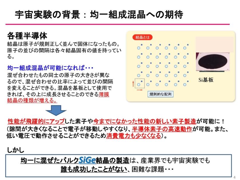 f:id:Imamura:20140213154540j:plain
