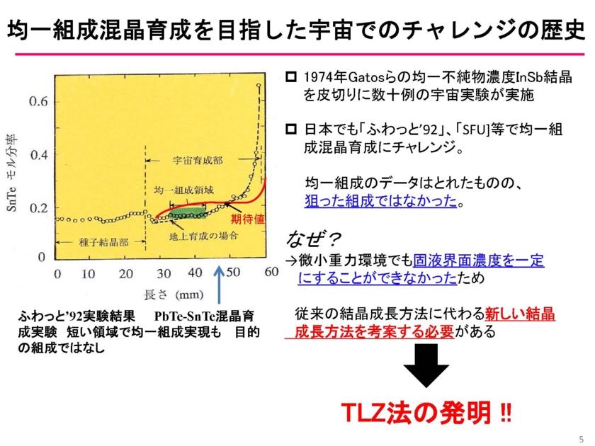 f:id:Imamura:20140213154541j:plain