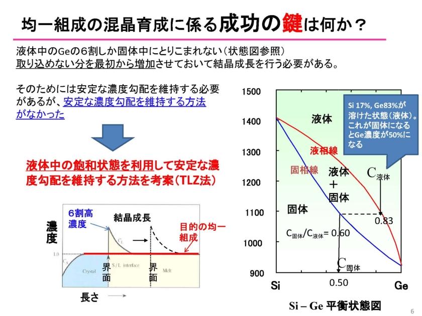 f:id:Imamura:20140213154542j:plain