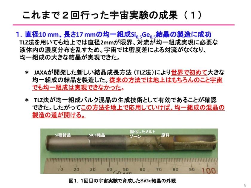 f:id:Imamura:20140213154544j:plain