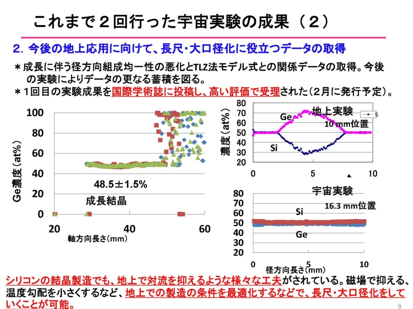 f:id:Imamura:20140213154545j:plain