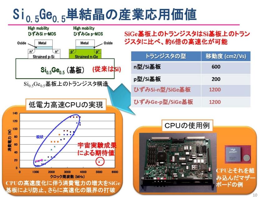 f:id:Imamura:20140213154546j:plain