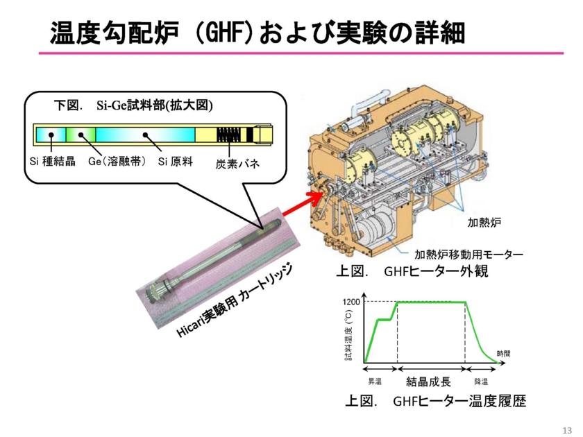 f:id:Imamura:20140213154549j:plain