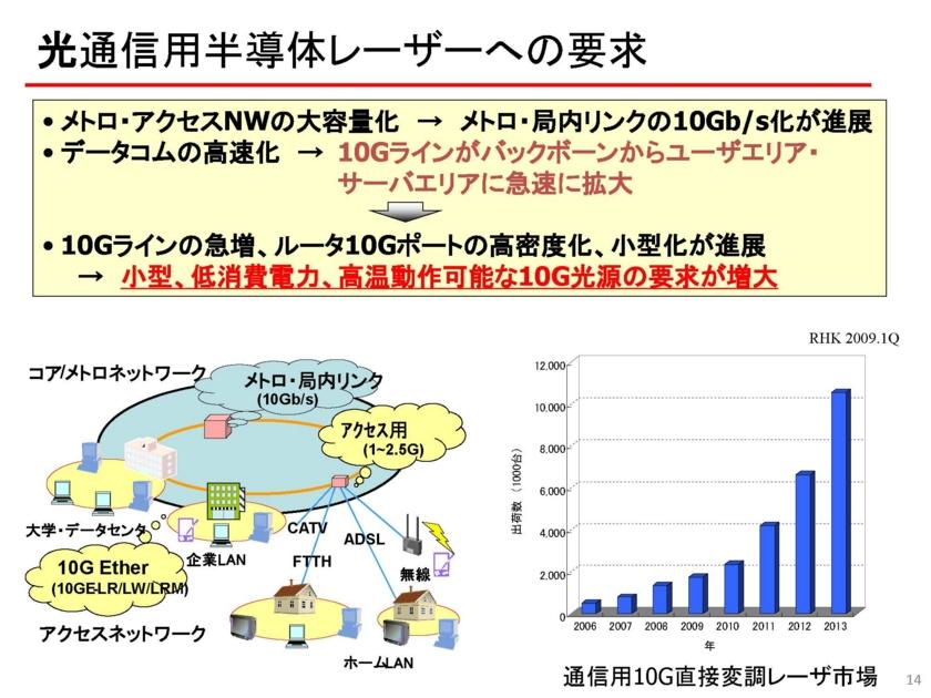 f:id:Imamura:20140213154550j:plain