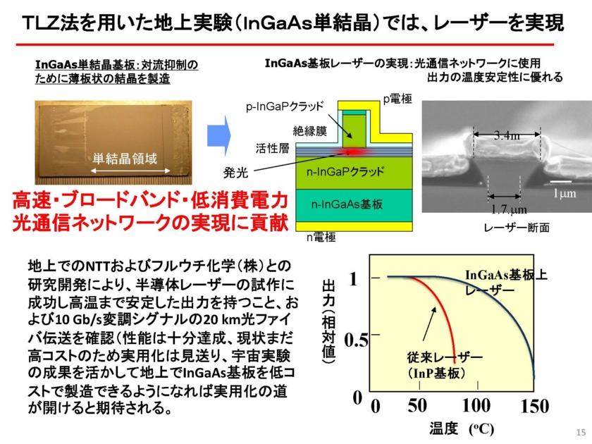 f:id:Imamura:20140213154551j:plain