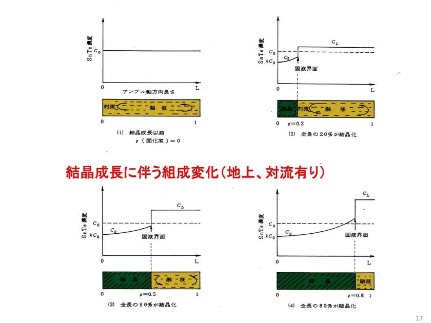 f:id:Imamura:20140213154553j:plain