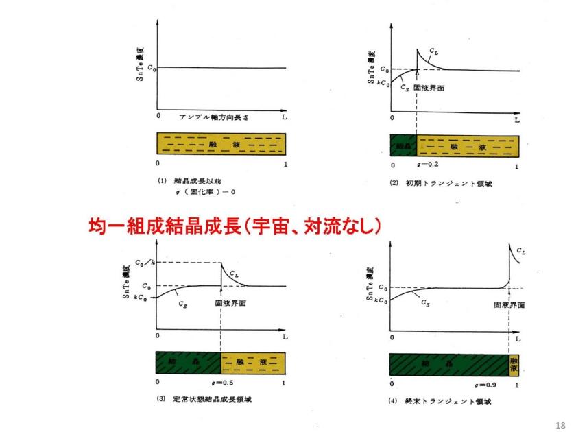 f:id:Imamura:20140213154554j:plain