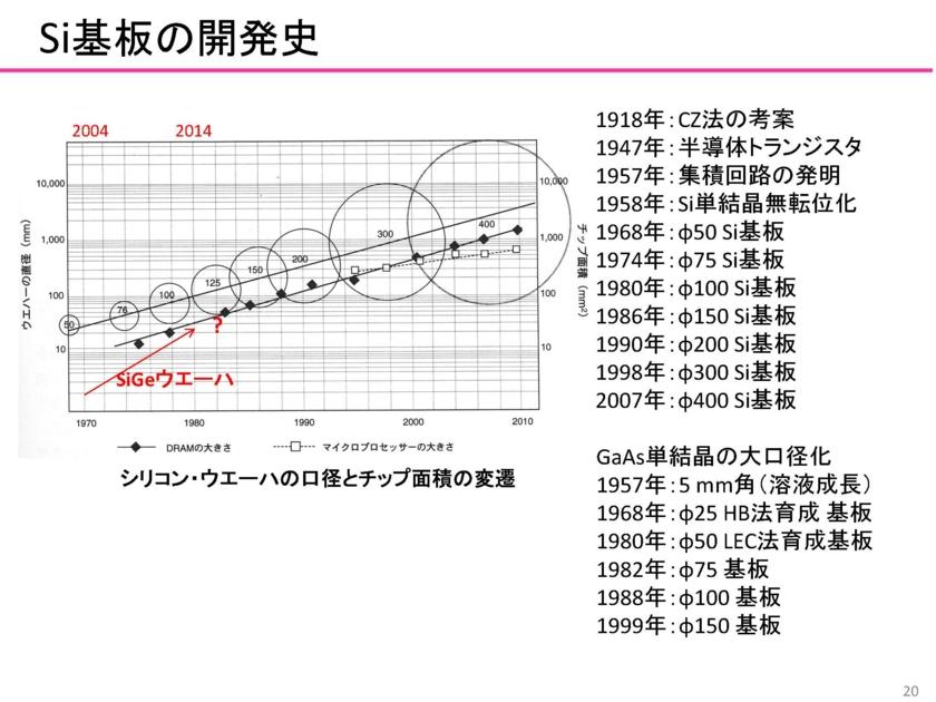 f:id:Imamura:20140213154556j:plain