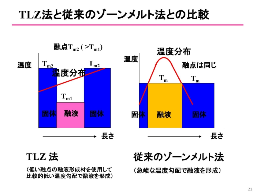 f:id:Imamura:20140213154557j:plain