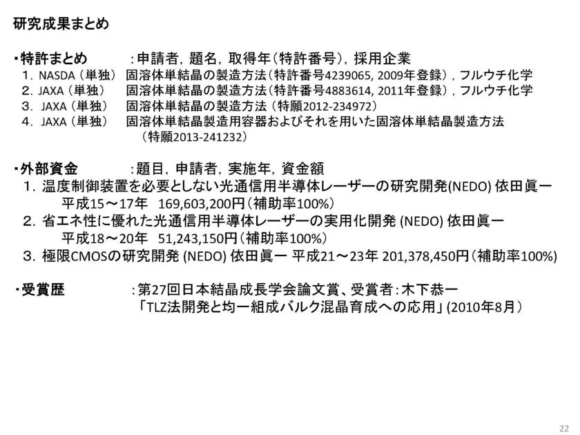 f:id:Imamura:20140213154558j:plain