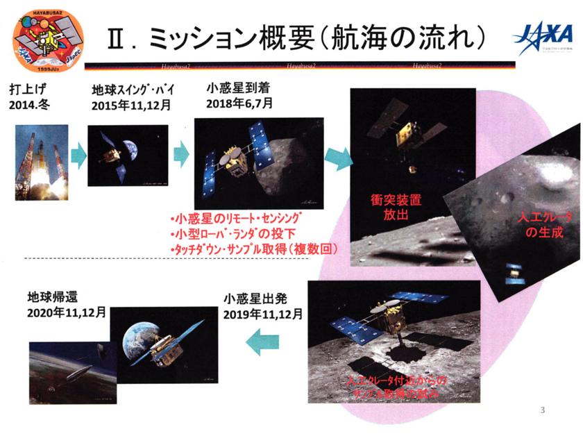 f:id:Imamura:20140831235858j:plain