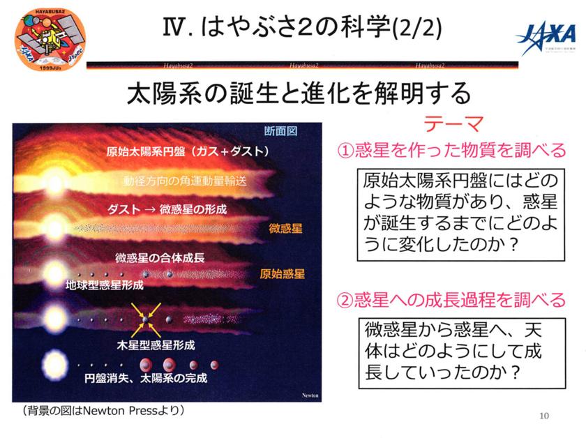f:id:Imamura:20140831235905j:plain