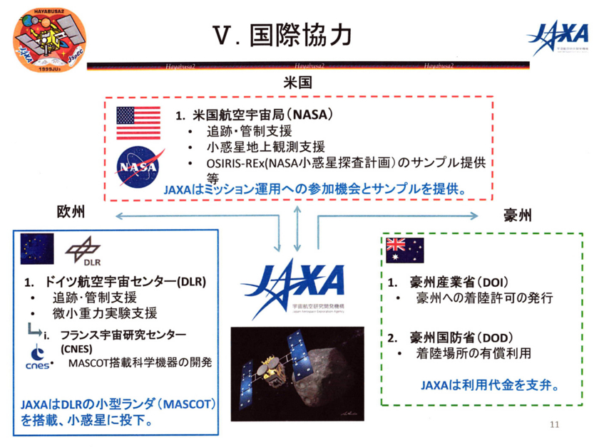 f:id:Imamura:20140831235906j:plain
