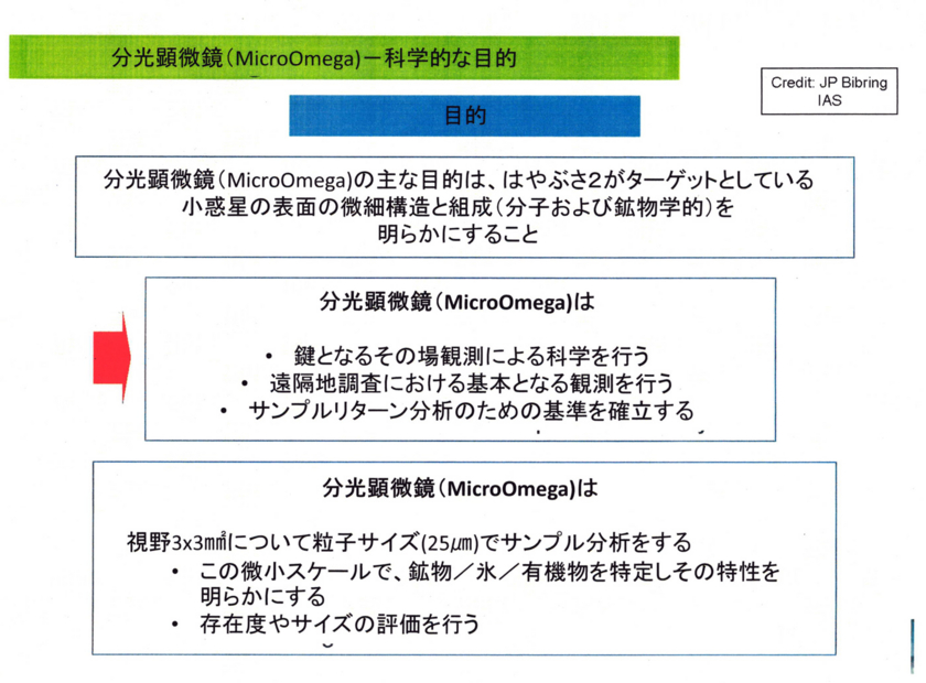 f:id:Imamura:20140831235922j:plain
