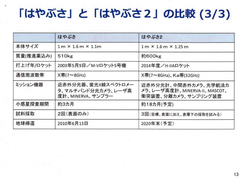 f:id:Imamura:20140901011033j:plain