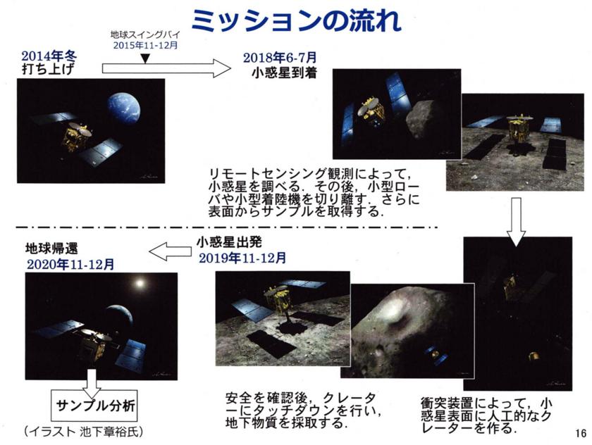 f:id:Imamura:20140901011036j:plain