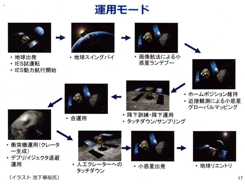 f:id:Imamura:20140901011037j:plain