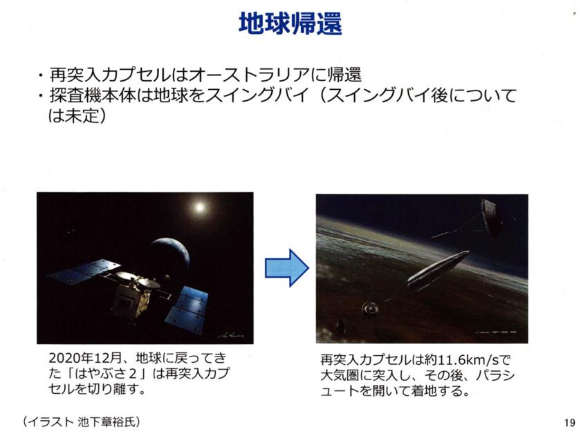 f:id:Imamura:20140901011039j:plain