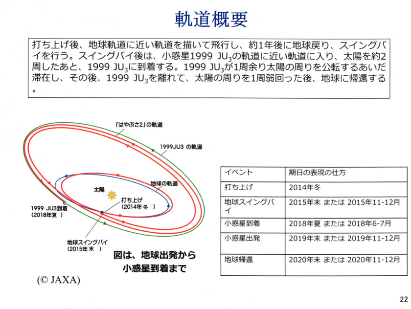 f:id:Imamura:20140901011042j:plain