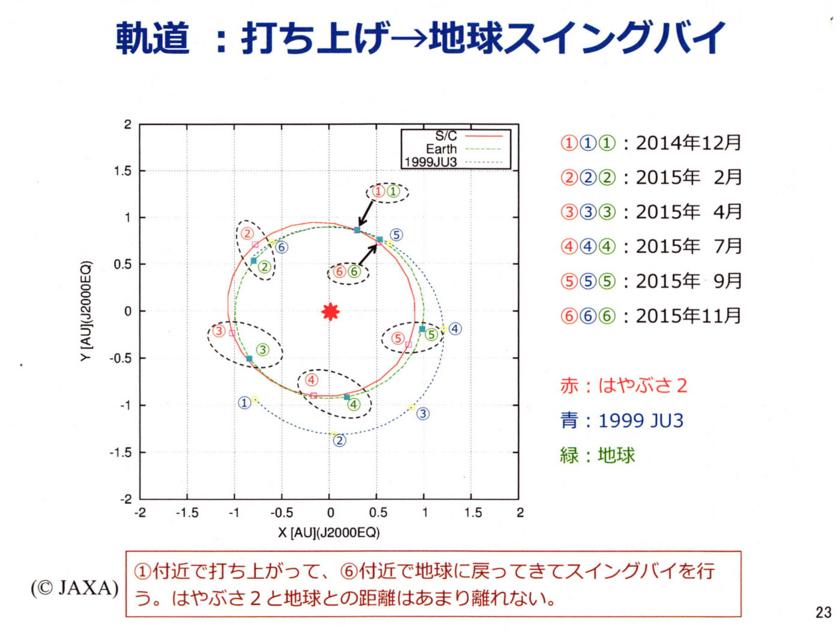 f:id:Imamura:20140901011043j:plain