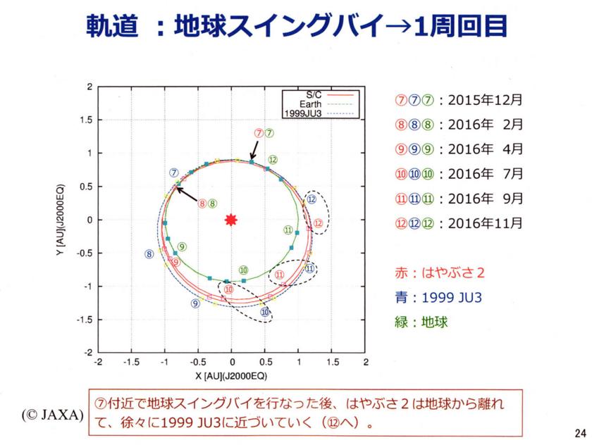 f:id:Imamura:20140901011044j:plain