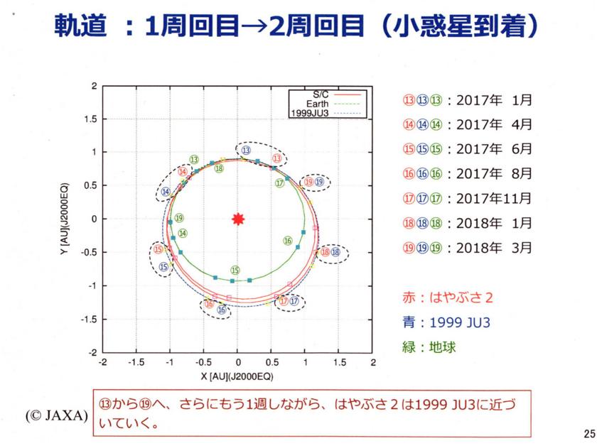 f:id:Imamura:20140901011045j:plain