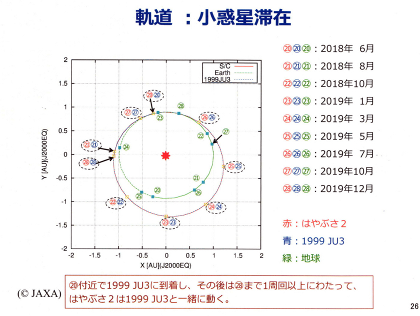 f:id:Imamura:20140901011046j:plain
