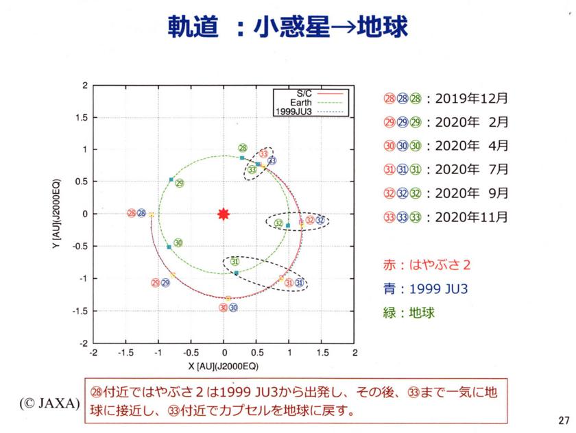 f:id:Imamura:20140901011047j:plain