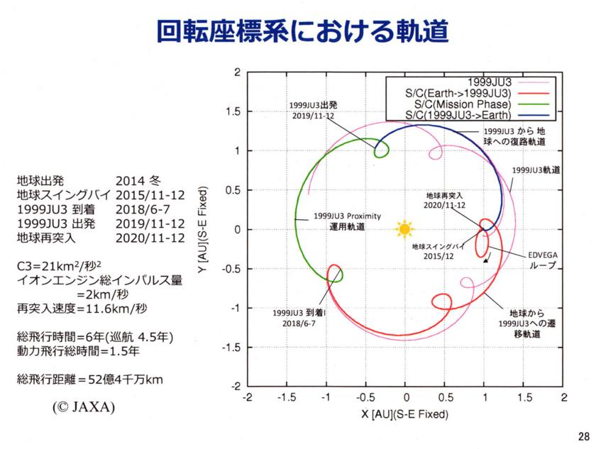 f:id:Imamura:20140901011048j:plain